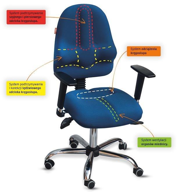Classic Pro Kulik System krzesło biurowe ergonomiczne
