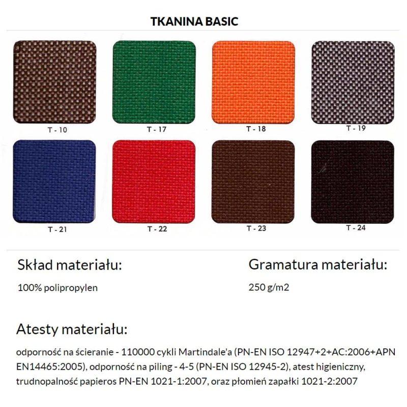 krzesła kulik system kolorowe tkanina basic