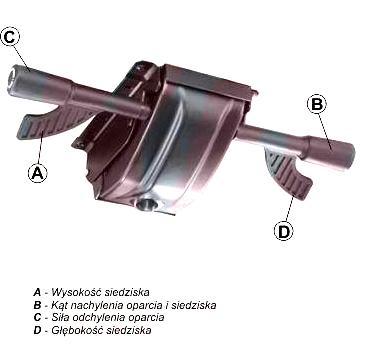 DYNAX mechanizm synchro do krzesła Kulik System Elegance
