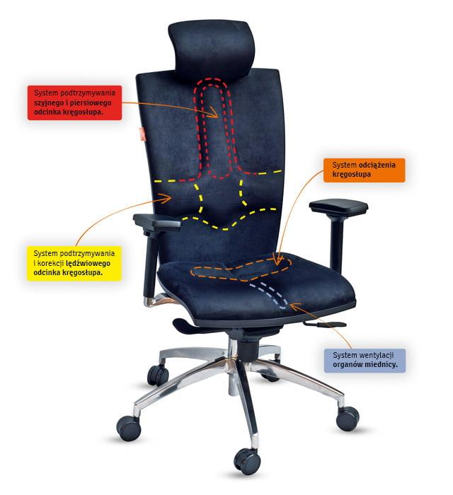 Kulik System krzesło ortopedyczne Elegance