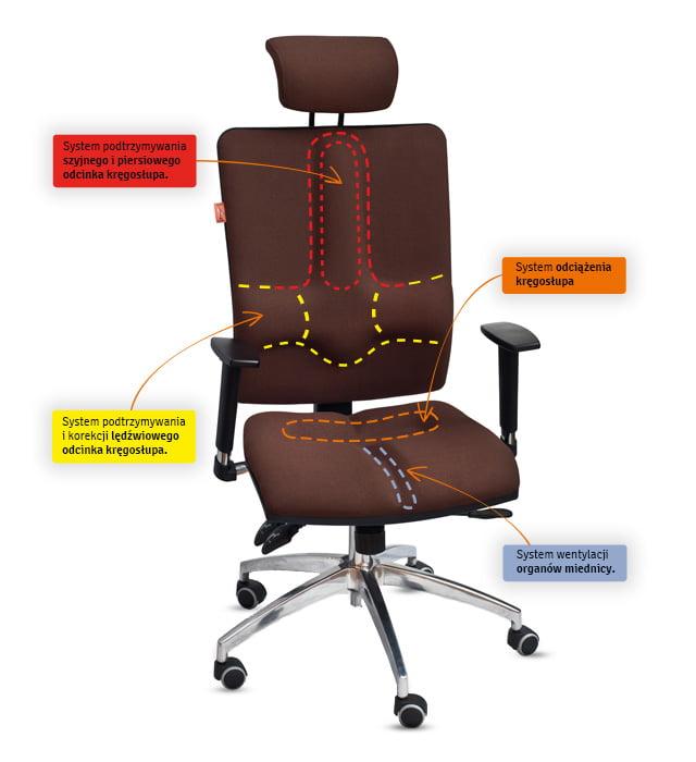 Kulik System krzesło ortopedyczne - galaxy