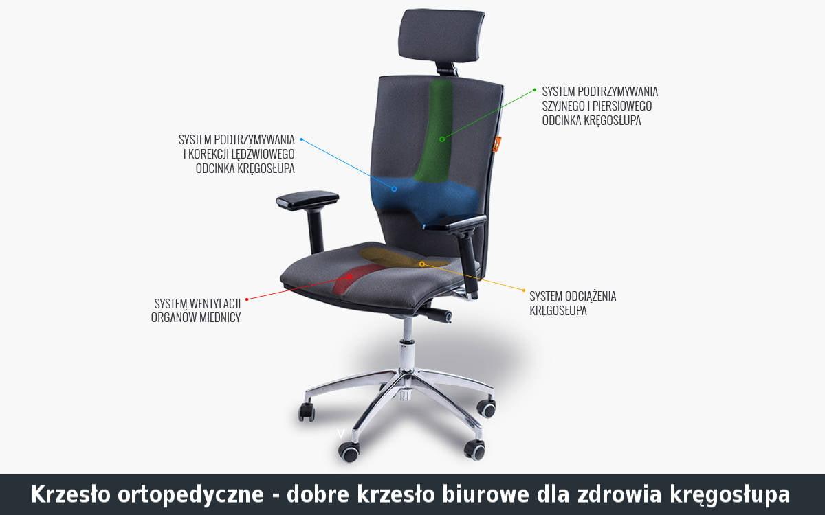 krzesło ortopedyczne dobre krzesło biurowe