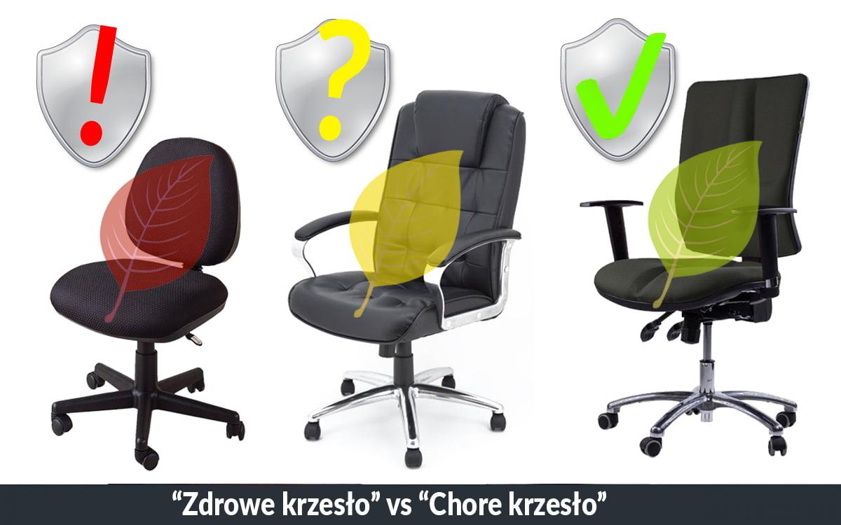 Zdrowe krzesło dla kręgosłupa - Czy istnieje zdrowy fotel biurowy?