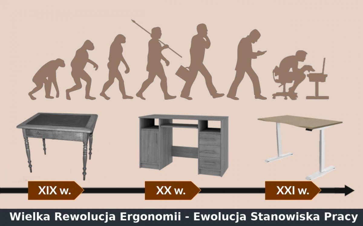 biurko-regulowane-elektrycznie-ergonomiczne-stanowisko-pracy