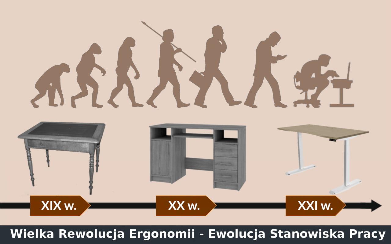 biurko regulowane elektrycznie ergonomiczne stanowisko pracy