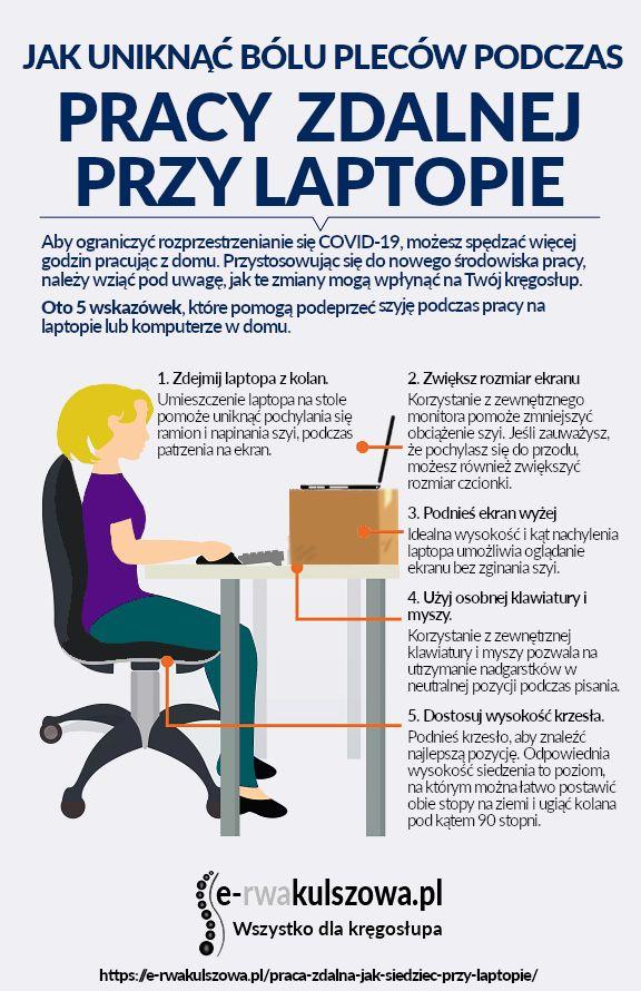 Infografika: Jak prawidłowo siedzieć przy laptopie? Jak właściwie siedzieć podczas pracy zdalnej przy komputerze. Praca z Home Office