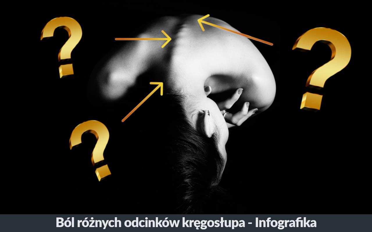 Ból kręgosłupa w różnych odcinkach. Anatomiczne przyczyny bólu. Lokalizacja bólów kręgosłupa